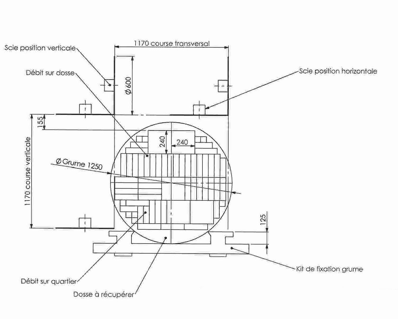 scierie mobile lumill pro 600