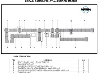 Mectra - P412161679