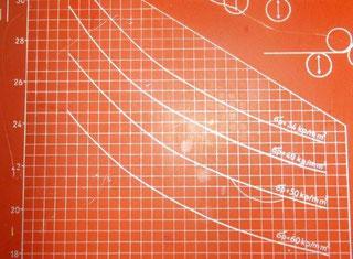 Strojarne Piesok XZMP 20 x 2000 P60406055