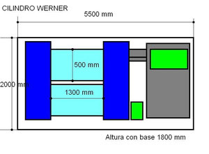 Cilindro Werner 1475 rpm