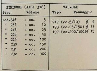 Capsulit 428/T2 P70216105
