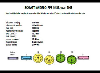 Schiatti Angelo FPS 15 S7 P80203009
