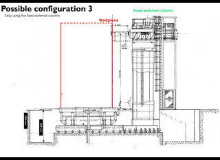 Innse TVM 450/5  Ø 9800 mm CNC P80305007