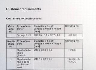 Groninger DFVK 6000S P81204078