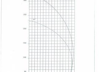 EISELE LINEA VIS TU/5P P90524029