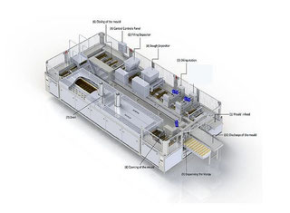 Masdac M9000-MZM1-G0835 P90719015