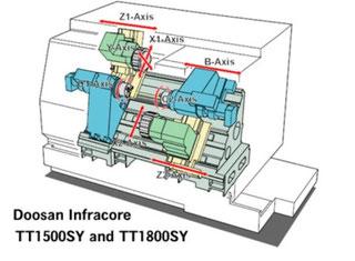 Doosan TT1800SY P00228206