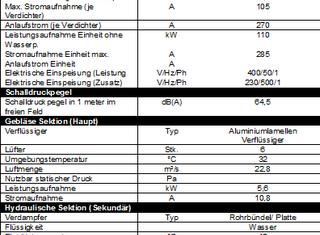 Kikker Kältetechnik KKT280/6/12L/A P00306016