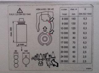 Deckel Maho DMC 75 V LINEAR P00703218