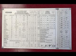 Pehaka ROB -250 SUB P00716054