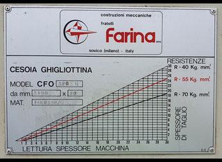 Fratelli Farina CFO P00820050