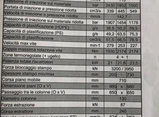 Sandretto HP 320/1780 P00312064
