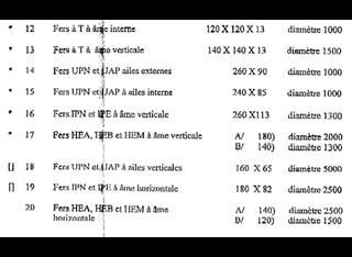 COMAC 3075 P00911019