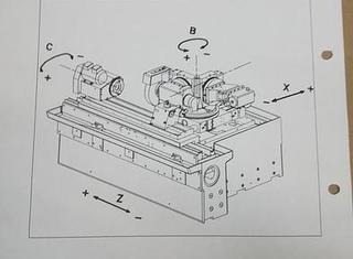 Junker BUAJ 32 CNC P01016117