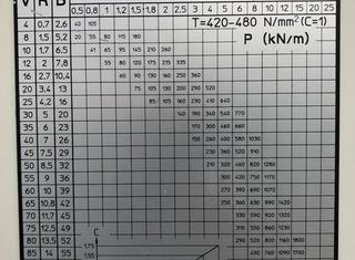 LVD PPEB-EF P01022048
