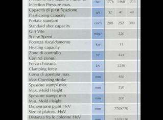 Italtech BT 230-850 ES P91004107