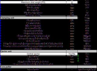 Engel ES 650/125 HLST P01120145