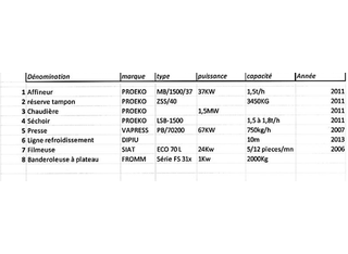 PROEKO LBS-1500 P01126157