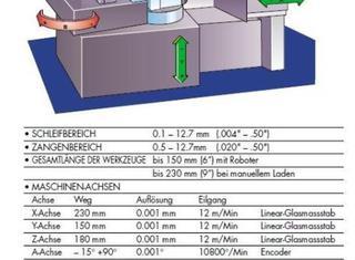 Rollomatic CNC 600 X P01230111