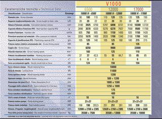 Negri Bossi V 1000/12000 P01203103
