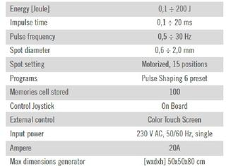 Elettrolaser Combo 200 P10106090