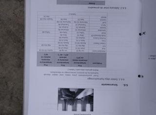 Durma D-R 1260 P210215073