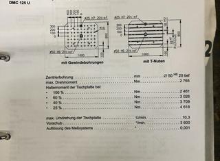 DECKEL MAHO :DMC125U P210219211
