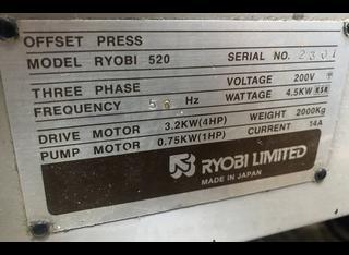 Ryobi 520 P210322082