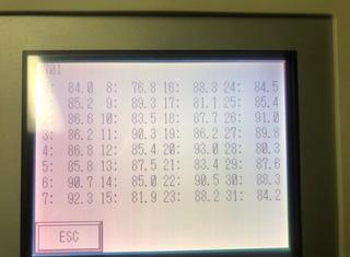 Screen PT-R8300S P210324050