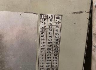 FIL FA 160 P210416159