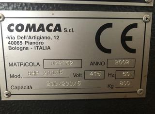 Comaca SHP P210719008